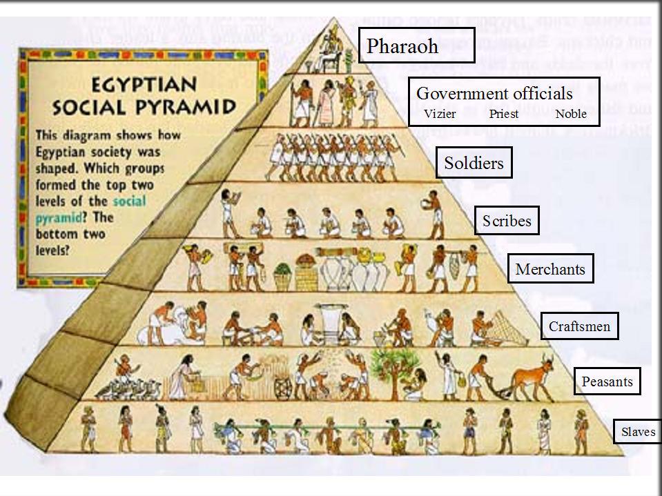 Empire clipart egypt pyramid Jpg pixels 959×719 959×719 egypt
