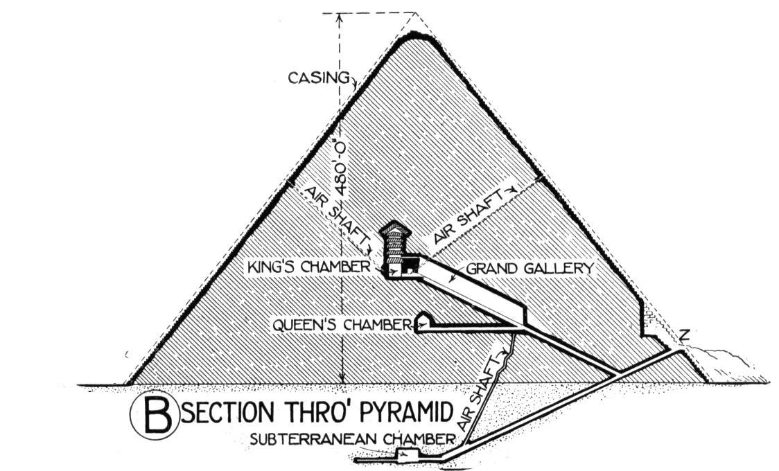 Empire clipart great pyramid History For the World pyramid