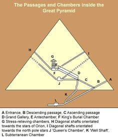 Empire clipart great pyramid Inside The inside Pyramid breath