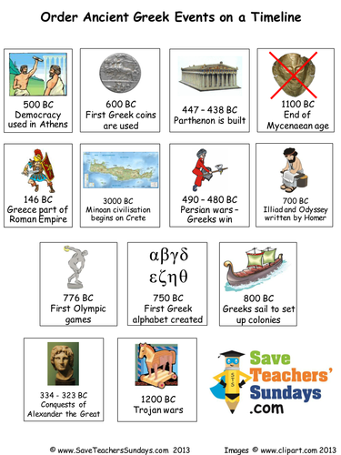 Persian clipart ancient greek Greece plan events to timeline
