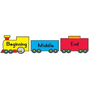 End clipart beginning middle Mailbox middle The Lessons End