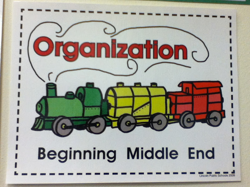 End clipart beginning middle Beginning Ms Middle has that