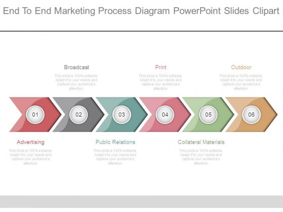 End clipart powerpoint Process End Clipart End_To_End_Marketing_Process_Diagram_Powerpoint_Slides_Clipart_2