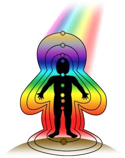 Energy clipart body energy Perspective which know auric through