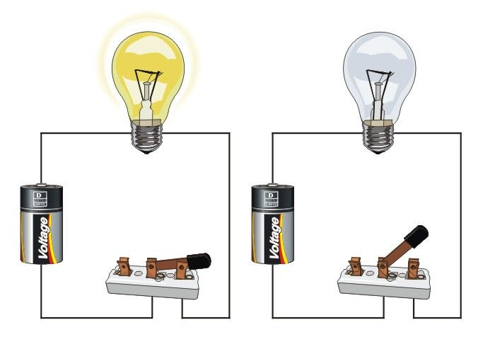Energy clipart circuit Electrons 10 to the on