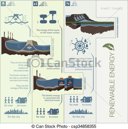 Energy clipart circuit Plan energy Plan renewable csp34858355