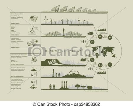 Energy clipart keep fit Renewable green energy  Plan