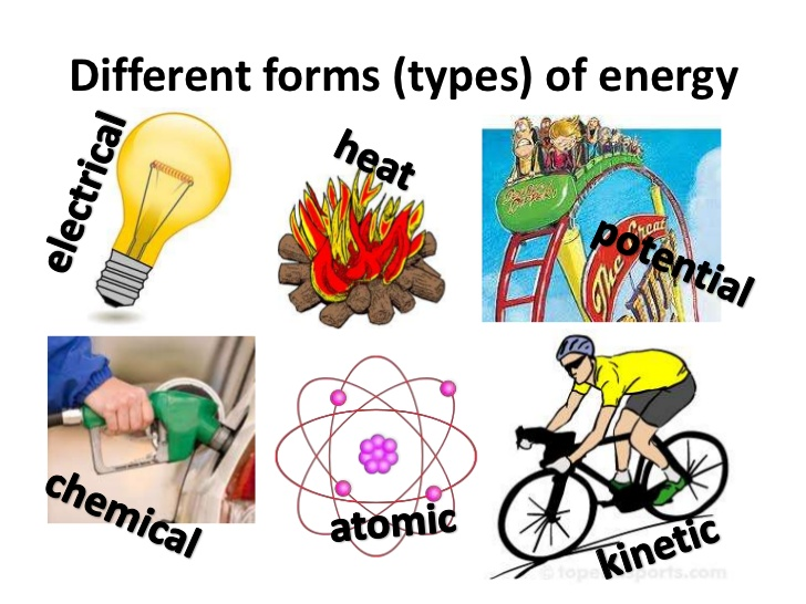 Panels clipart mechanical energy  LibGuides many forms 7
