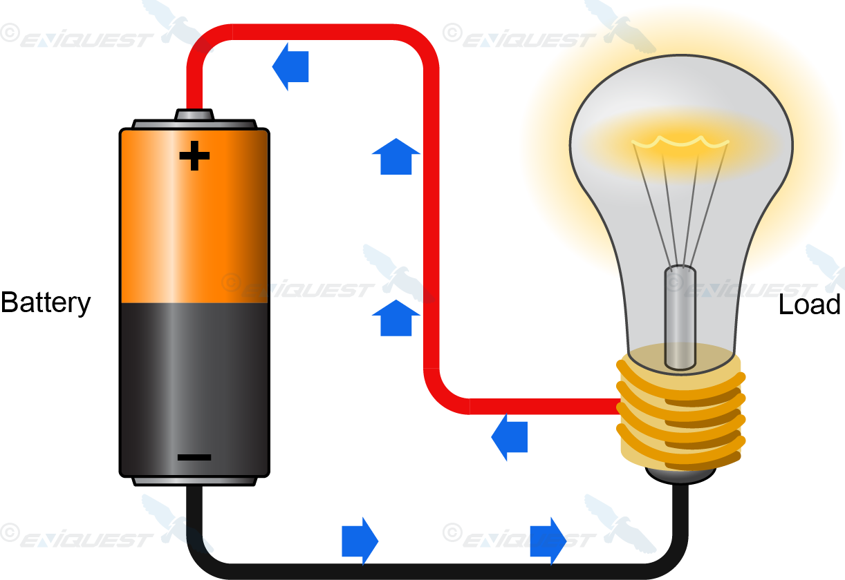 Energy clipart electric current Direction charge positive The charge