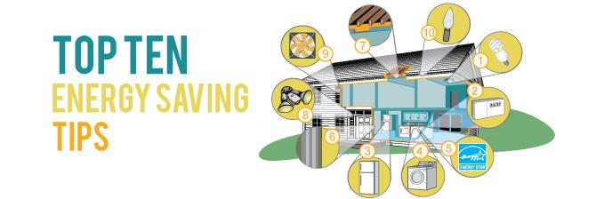 Energy clipart energy efficiency North tips saving Hydro energy