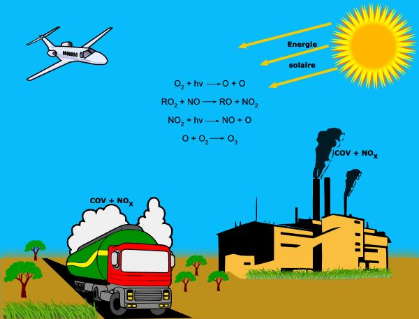 Energy clipart environmental science Art Clip Download Art Clip