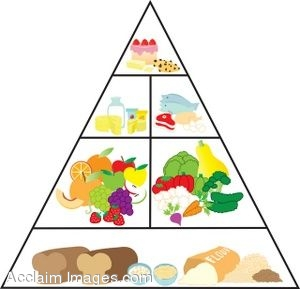 Grain clipart healthy food Cliparts clipart Food Food pyramid