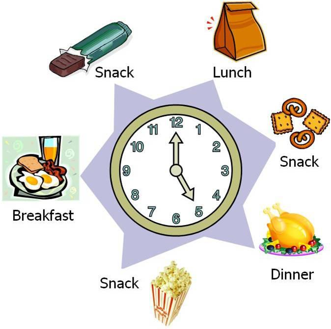 Energy clipart healthy living Living How collection Gain Weight