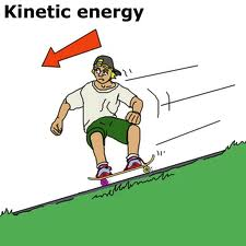 Fans clipart kinetic energy Teach Chewing Lessons Energy Gum