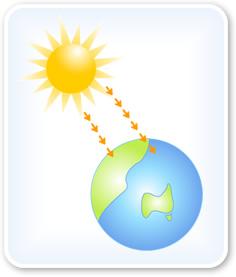 Energy clipart light energy  Electromagnetic Energy Energy Pinterest