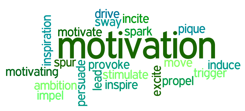 Energy clipart motivated Motivation: Creating Credit – A