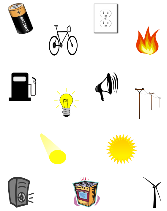 Panels clipart mechanical energy Teaching: Forms Organizer chemistry more