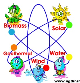 Energy clipart renewable resource On energy best 21 about