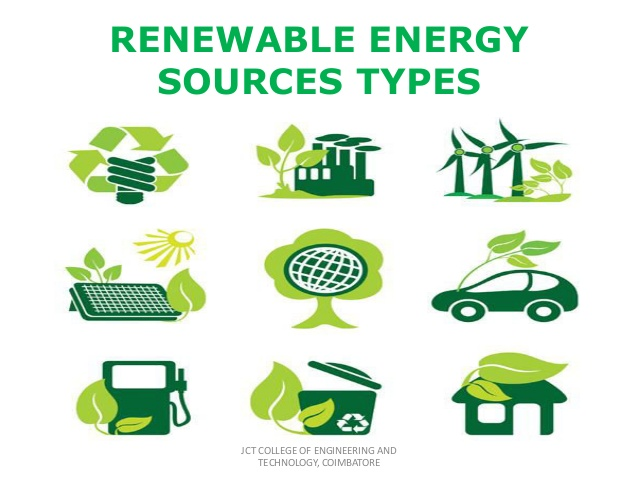 Energy clipart renewable resource Renewable RENEWABLE sources energy