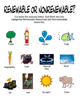 Energy clipart renewable resource And Best sources Sort 25+