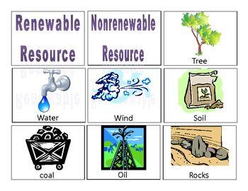 Energy clipart renewable resource Ideas between 25+ Best sources
