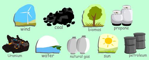 Energy clipart renewable resource Energy of  Energy? Renewable
