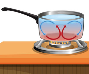 Heat clipart thermal energy #14