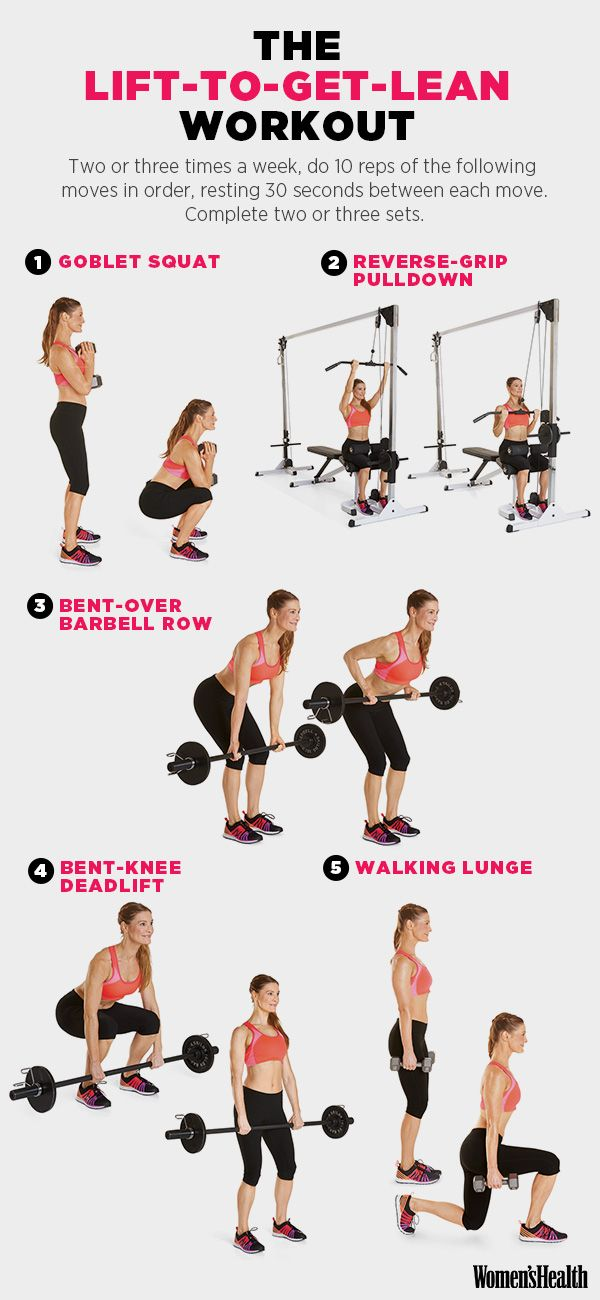 Energy clipart weight training Pinterest lifting Weight Best You