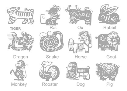 Engraving clipart art Animal chinese sign engraved :