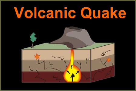 Earthquake clipart volcano Seismic Network Earthquakes Northwest Pacific
