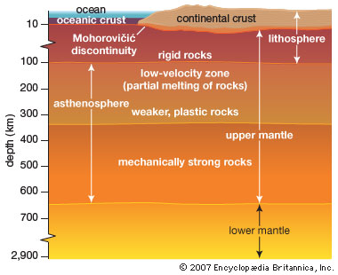 Eruption clipart magma Crust the the of geology