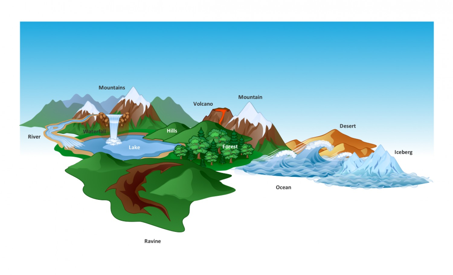 Volcano clipart landform Explore Geography clipart templates and
