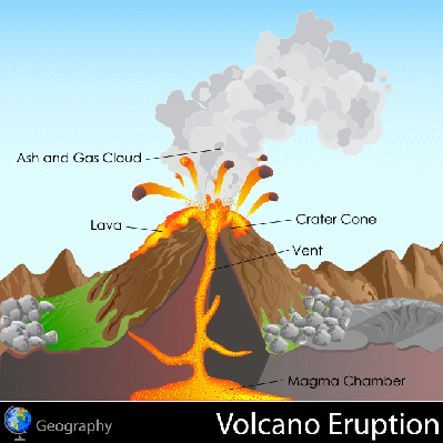 Eruption clipart volcanic eruption Space Volcanic and Image Arts
