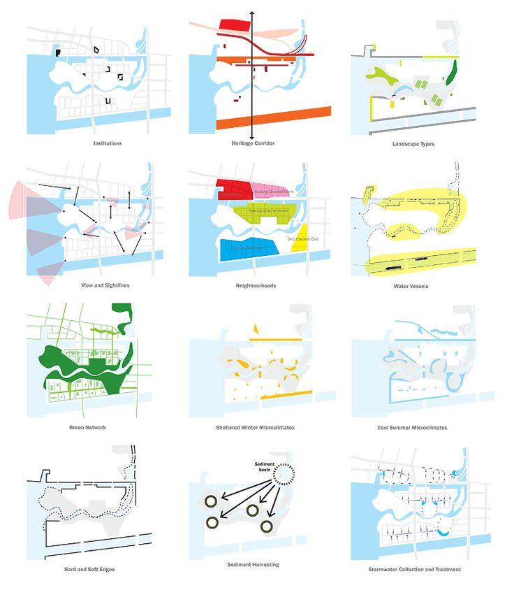 Architecture clipart system analysis Concept Diagrams Michael Site images