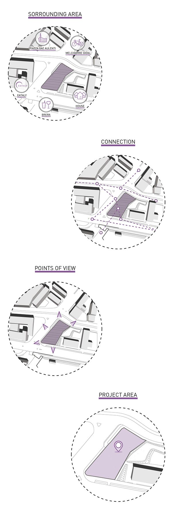 Architecture clipart system analysis  Top 25+ Final Site