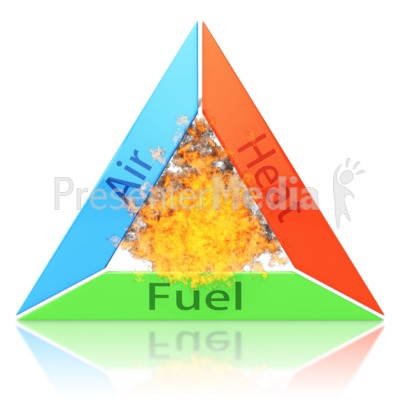 Flames clipart powerpoint Presentation PowerPoint Triangle Clip Art