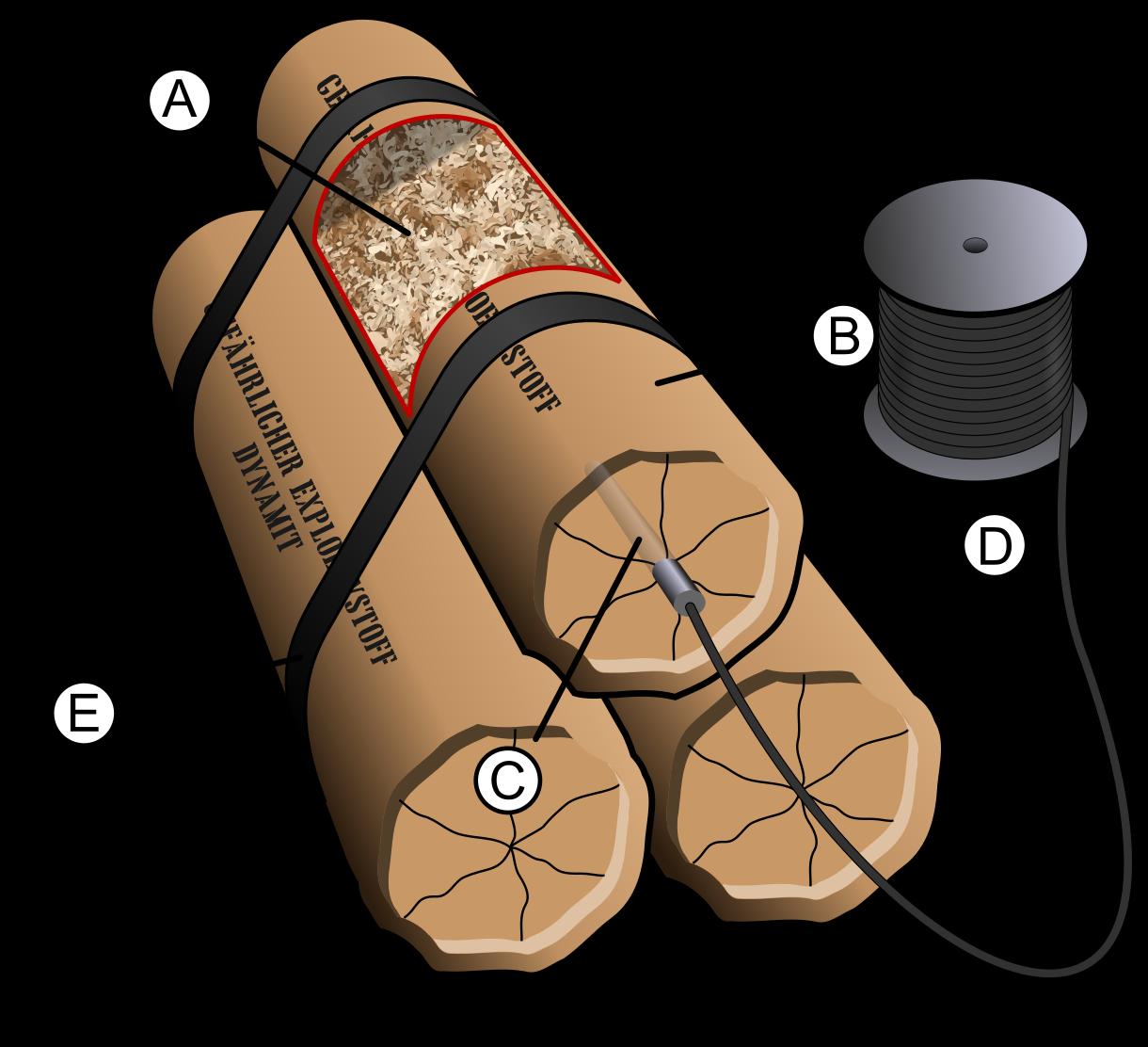 Explosions clipart small Device Explosive Explosive Wikipedia device