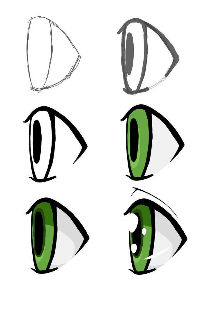 Eyeball clipart eye side Side Eye from from BBCpersian7