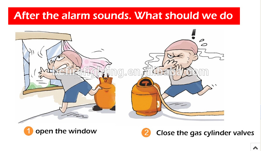 Factory clipart carbon monoxide Prices carbon factory detector