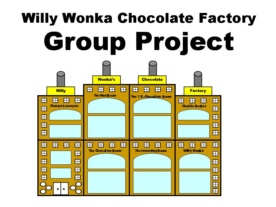 Factory clipart chocolate factory Clipart The Wonka – The