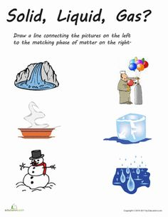 Factory clipart gas matter  What Worksheet Identifying of