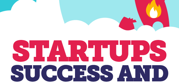 Fail clipart admin And and Startups [Infographic] Yours