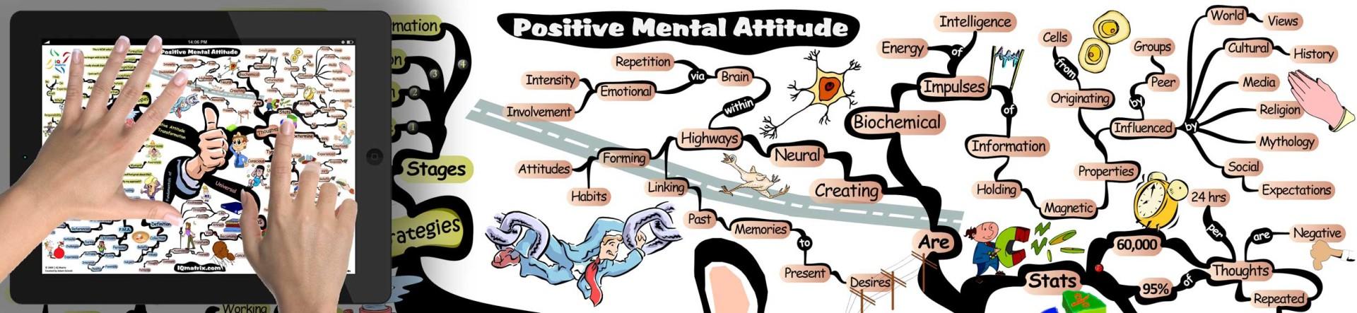 Fail clipart bad attitude Into a  a Negative