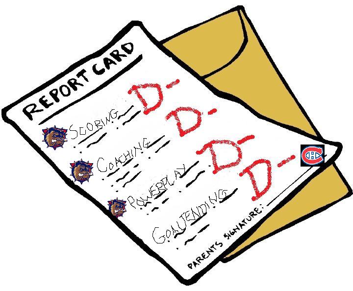 Fail clipart bad report card Summative cards and portfolio marks