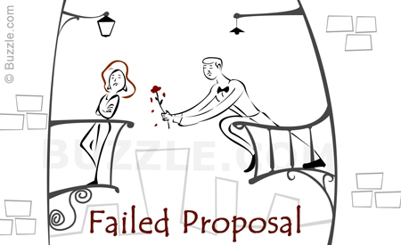 Fail clipart bored Things Really You're When Really