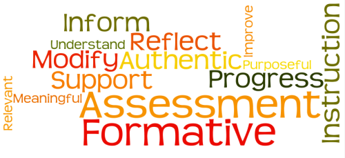 Fail clipart classroom assessment Can in Assessment Classroom So