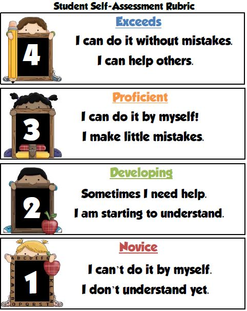 Fail clipart classroom assessment Assessment Self Freebie! Rubric about