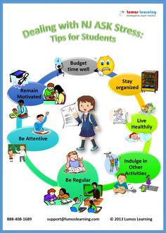 Fail clipart student stress A Teachers C clip Julie