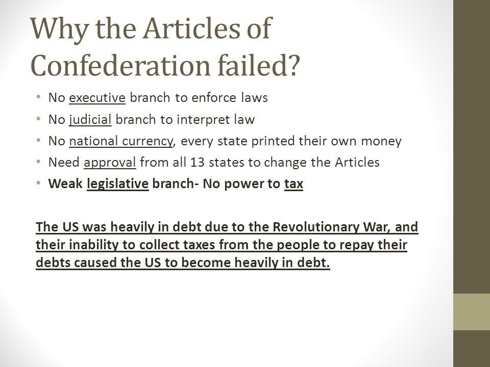 Fail clipart their Of Articles Confederation Fail Clip