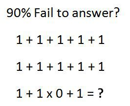 Fail clipart wrong answer To This Correctly Fail Answer